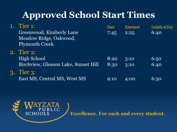 Approved School Start Times